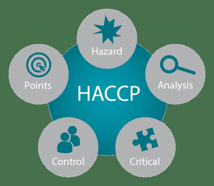 Ebbecke Verfahrenstechnik HACCP Standards